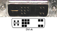 DVI-A Cable