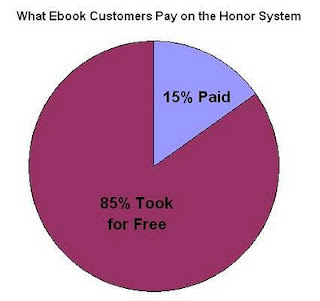 Smashwords what happens when ebook customers choose their own price one of the pricing options authors and publishers can select at smashwords is reader sets the price the reader pays on the honor system fandeluxe Image collections