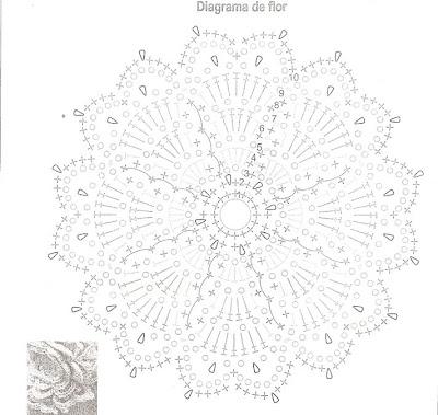 [Diagrama+Flor+Crochet+ganchillo+bufanda.jpg]
