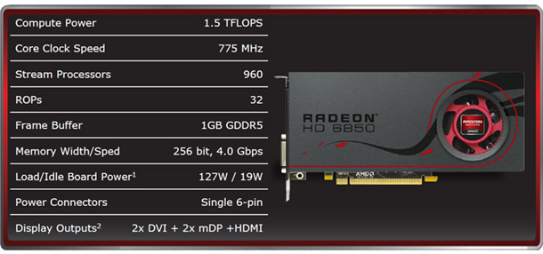 Amd Radeon And Benchmarks Reviews