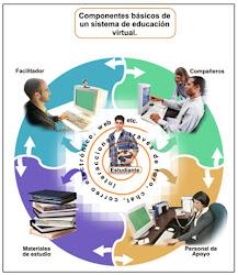 Componentes de la educación virtual