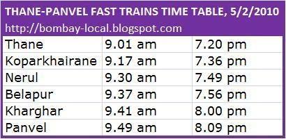 Home   transportnsw.info