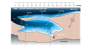 Diagrama del Blue Hole de Dahab