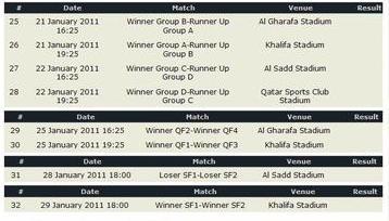 Siaran langsung Piala Asia 2011 dan jadwal lengkap pertandingan AFC
