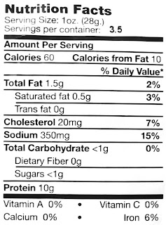 beef jerky nutrition facts