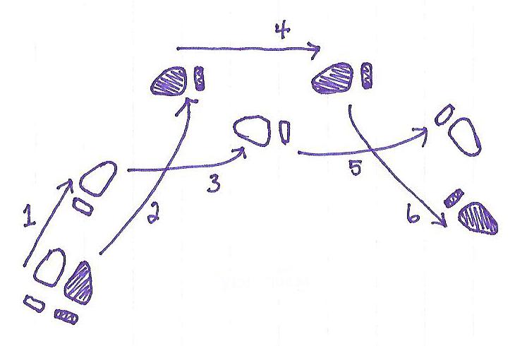Man on Basic Ballroom Dance Steps Diagram