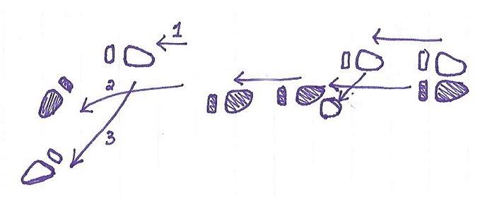 Running Bfinish B Bman on Dance Step Floor Diagrams