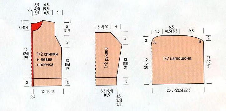 Выкройка капюшона для кофты