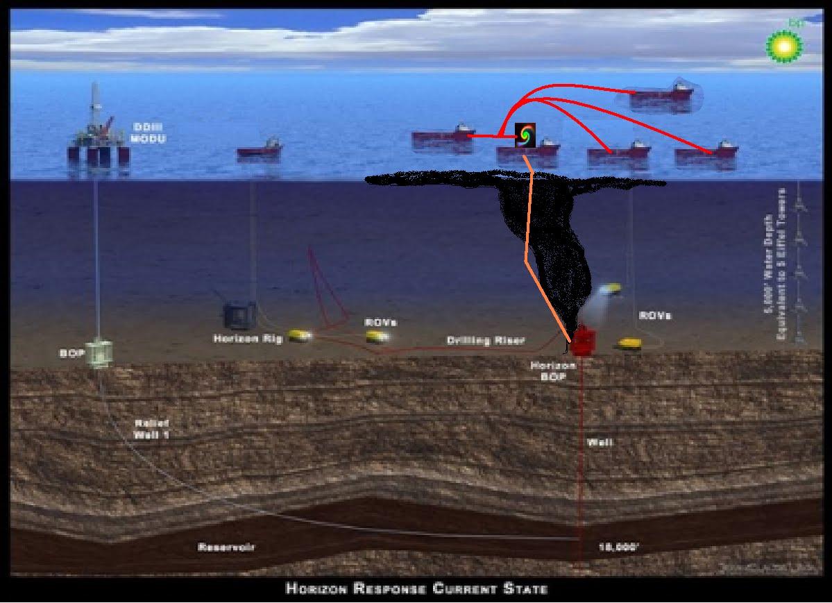 gulf of mexico rien ne se perd tout se recycle comment r 233 cup 233 rer le p 233 trole de la mer
