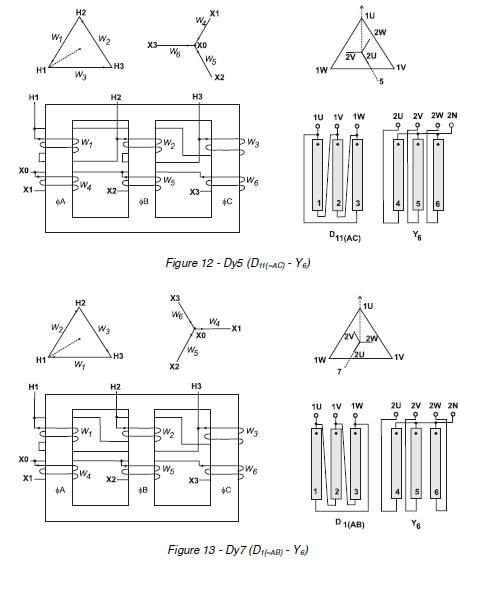 Standard Electrical Symbols  Scribd