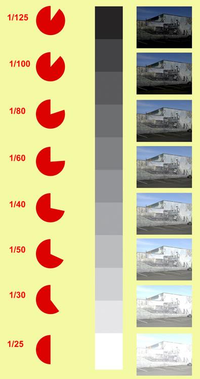 how to make nikon camera start off on number