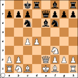 The Icelandic Gambit First Became Popular In 1990s And For A While It Was Hot Stuff Its Particularly Fun To Play Against An Unprepared Opponent