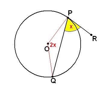Diccionario Matematicas: Angulo Semi-Inscrito (en una circunferencia)