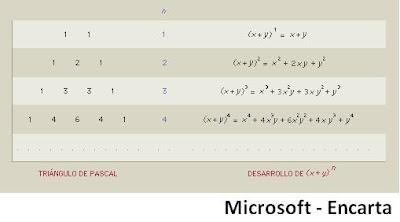 Diccionario Matematicas: Triángulo de Pascal (Encarta)
