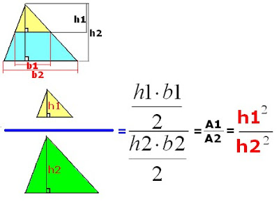 Diccionario Matematicas: Razón de las Áreas de 2 Triángulos Semejantes