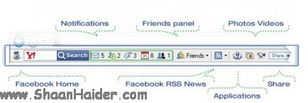 List of Website Toolbar Services