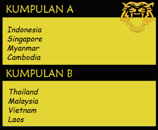Malayan Tiger Supporter