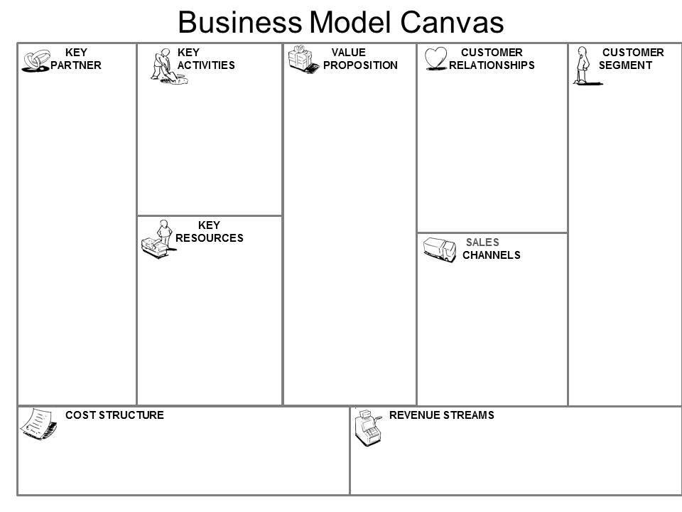How to use the business model canvas correctly