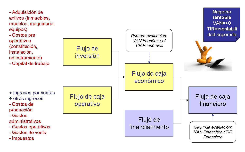 Gestionando empresas: septiembre 2010