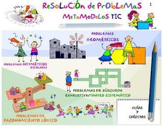 PLANTEAMIENTO Y RESOLUCIÓN DE PROBLEMAS | Anadr's Blog