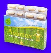 Ayurvedic Herbal Allergy Remedies