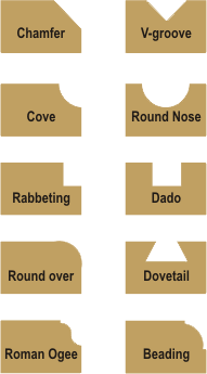 router bits and what they do
