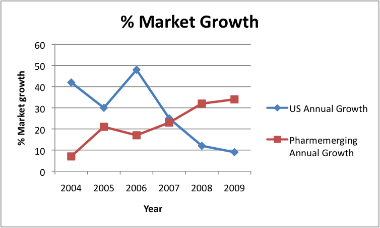 market growth Composite adhesives market size surpassed usd 14 billion in 2016 and consumption might exceed 850 kilo tons by 2024 says this industry forecast report based on.