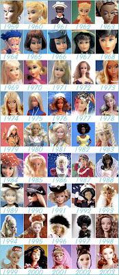 barbie_timeline.jpg