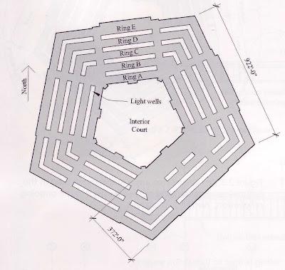 Undicisettembre modellazione del pentagono 1 for Piani a pianta singola da 5 piani