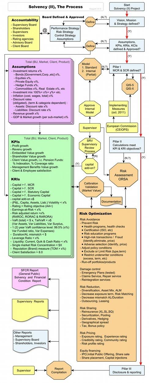 service management fitzsimmons pdf download