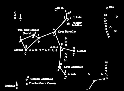 Sagittarius Constellation Map The Archer