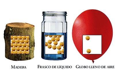Alquimia modelo corpuscular de la materia experiencia for Modelo solido con guijarros