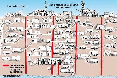 Cuarto FulleroMilenio Capadocia