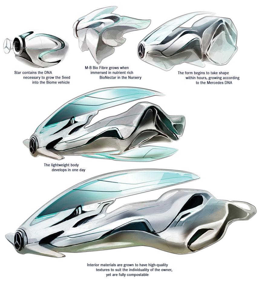 mercedes benz biome seed 2016 mercedes benz biome seed - Mercedes Benz Biome Seed