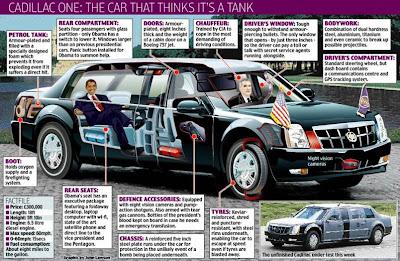 Obama's Presidential Car