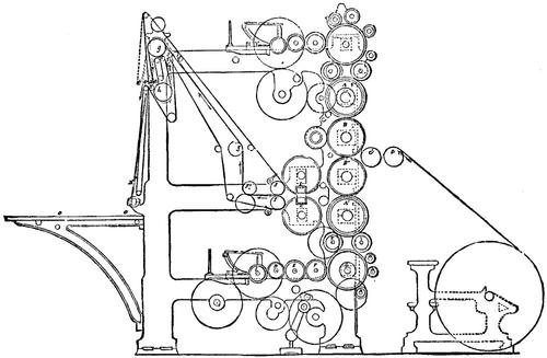 year 1 and 2 context  rotary printing press