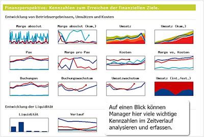 web analytics inside - dashboard