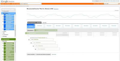 Google Analytics: benutzerdefinierte Berichterstellung