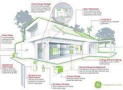 El consumo doméstico de energía se reducirá a cero en 2015