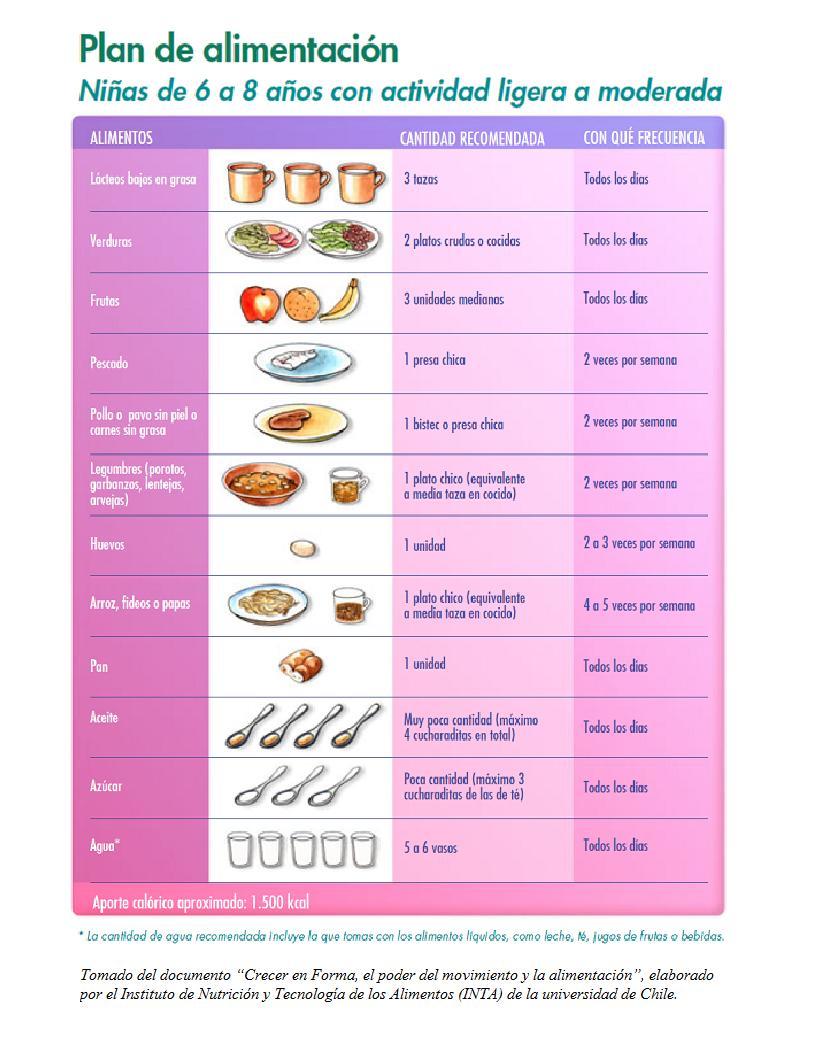 Alcohol y lactancia: alimentos prohibidos - Nestl Beb