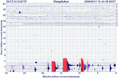 Rangitukua drum near Taupo - 17 September 2008 10:44am.  Image from www.geonet.org.nz