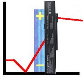 gateway laptop battery, gateway mx8710 laptop battery