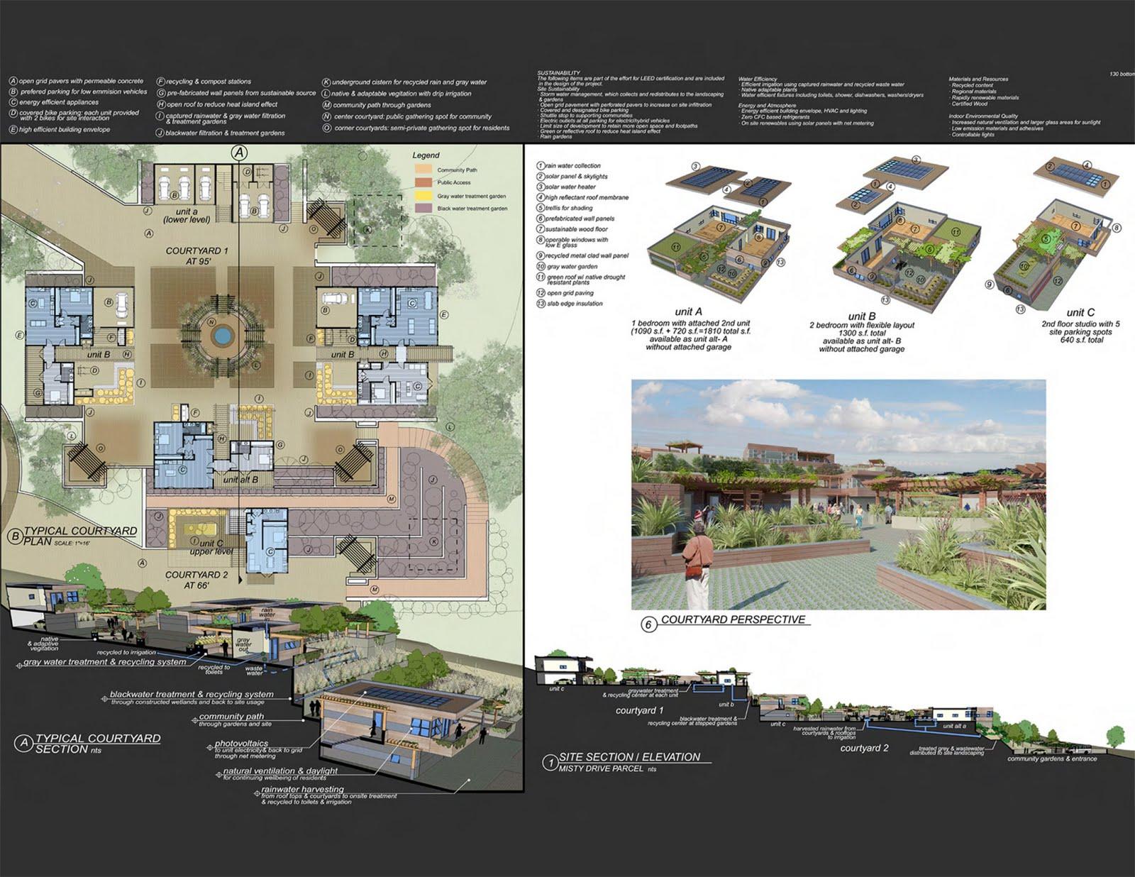 Comsenior Home Design : Bahia Senior Housing Competition