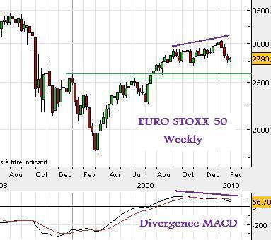 Forexpro calendrier economique