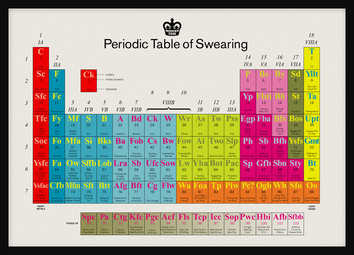 Funny Pictures go here - Page 40 Periodic_table_cursing712
