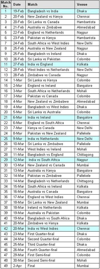 cricket world cup 2011 final pics. world cup cricket 2011 final