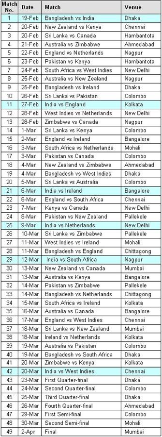 Related Tag: Time Table of ICC World Cup 2011 Match India ; Download ICC