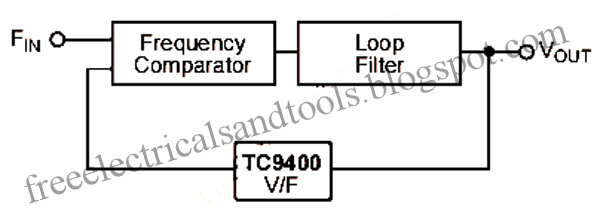 free schematic diagram  tc9400 vfc for pll fm demodulation