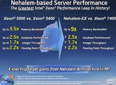 Intel 8-Core Nehalem-EX based Xeon server CPU