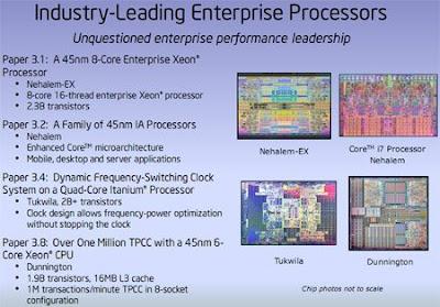 Intel to details 8-core Nehalem-EX Xeon processor